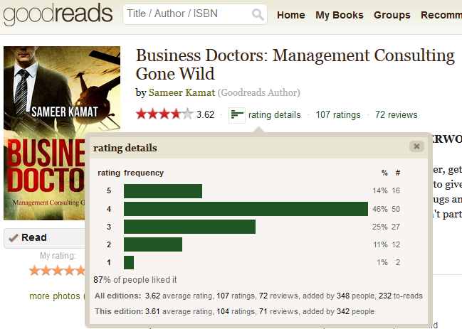 Business Doctors Reviews